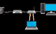 Guia WAZ de como configurar uma rede doméstica