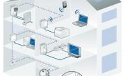 Power Line Comunication: o que é? Como Funciona?